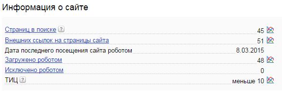 Инструменты яндекс-для веб-мастров